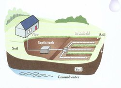 Enviornmental Services, Health Department - Septic Inspections